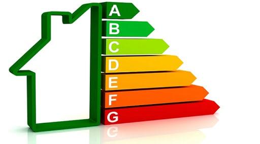 Affordable Warmth Obligation